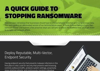 Webroot A Quick Guide to Stopping Ransomware