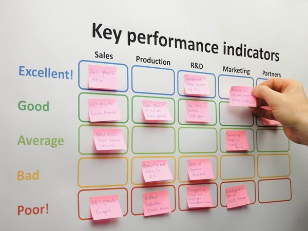 How To Set The Perfect KPIs