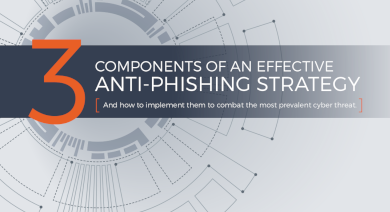 Rapid7 3 Components of An Effective Anti-Phishing Strategy