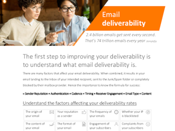 Concep - Improving Your Email Deliverability